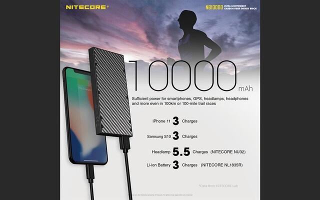 Nitecore NB10000 Powerbank